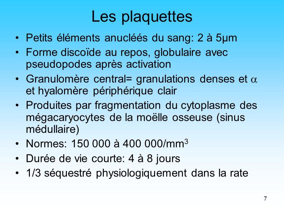 Les plaquettes Petits éléments anucléés du sang: 2 à 5µm