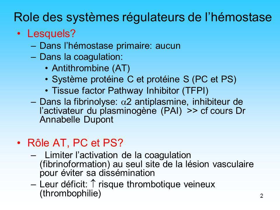 Role des systèmes régulateurs de l'hémostase