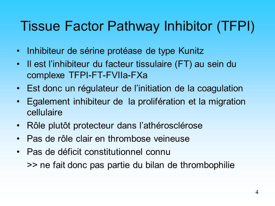 Tissue Factor Pathway Inhibitor (TFPI)