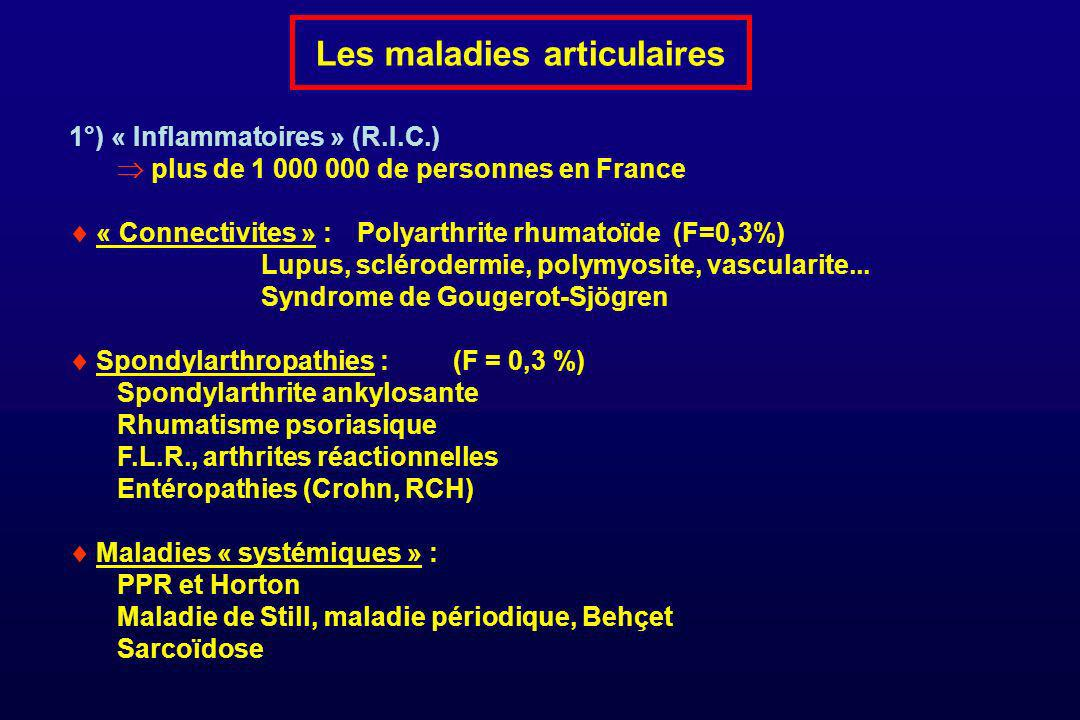 rhumatologie sp cialit m dicale des maladies de l appareil locomoteur articulations rachis os. Black Bedroom Furniture Sets. Home Design Ideas