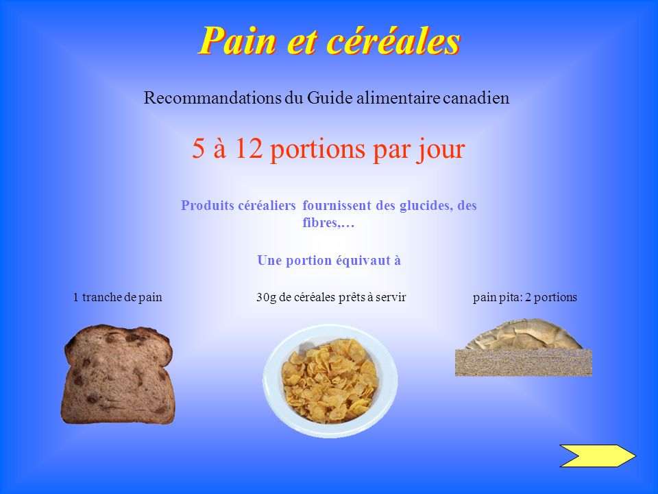 Produits céréaliers fournissent des glucides, des fibres,…