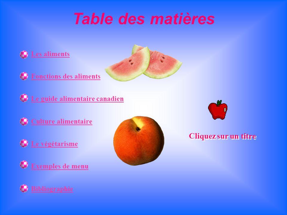 Table des matières Cliquez sur un titre Les aliments
