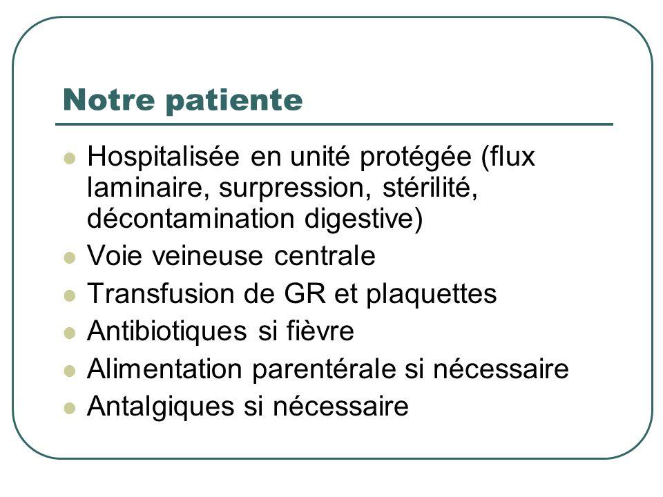 Notre patiente Hospitalisée en unité protégée (flux laminaire, surpression, stérilité, décontamination digestive)