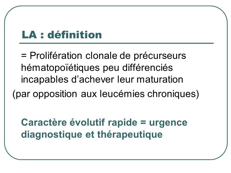 LA : définition = Prolifération clonale de précurseurs hématopoïétiques peu différenciés incapables d'achever leur maturation.