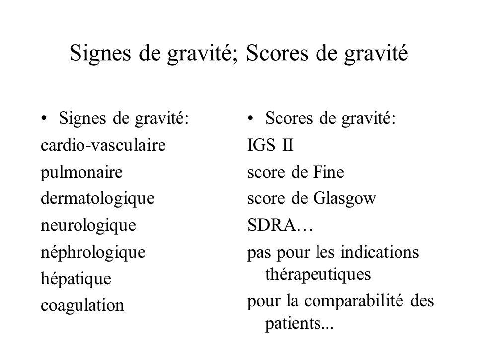 Signes de gravité; Scores de gravité