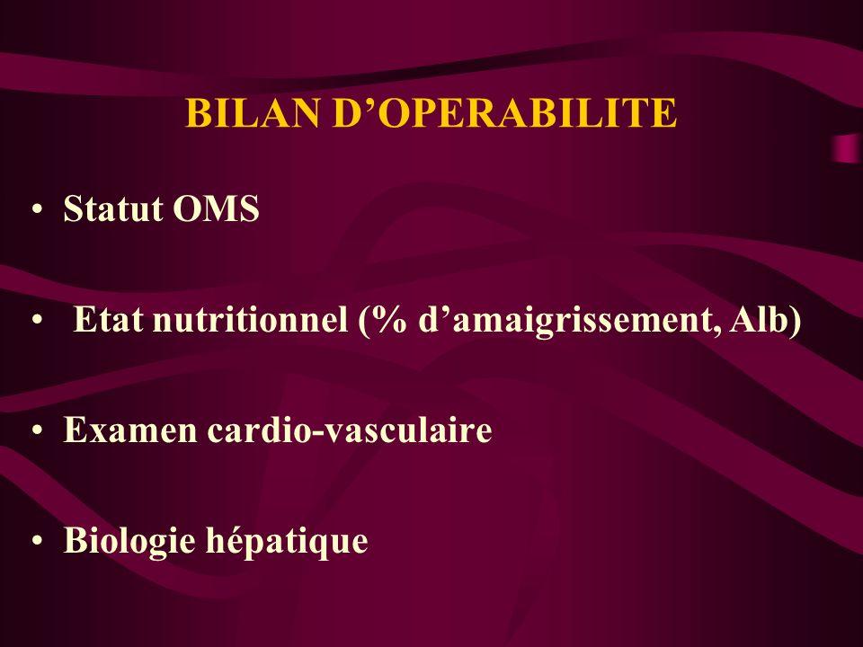 BILAN D'OPERABILITE Statut OMS
