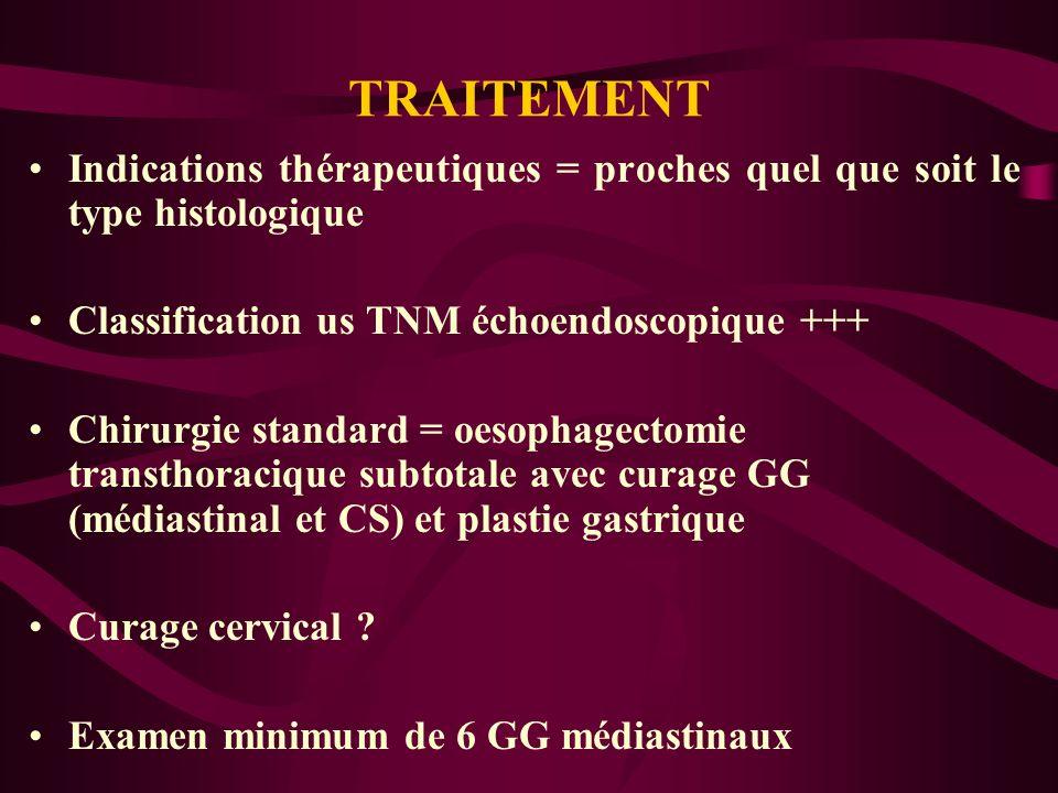 TRAITEMENT Indications thérapeutiques = proches quel que soit le type histologique. Classification us TNM échoendoscopique +++
