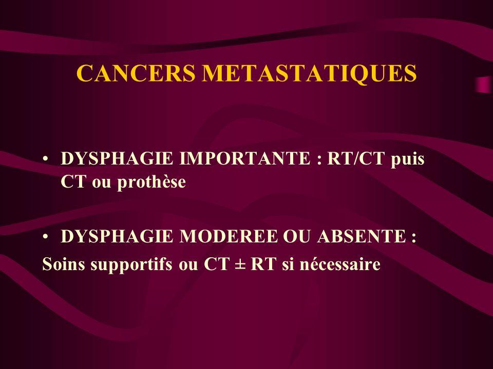 CANCERS METASTATIQUES