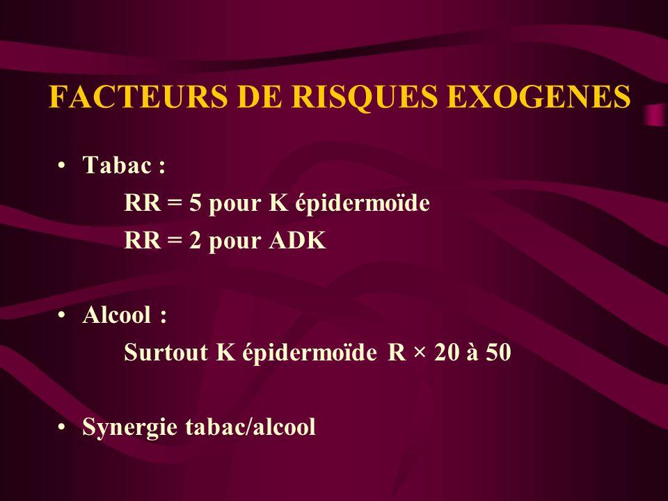 FACTEURS DE RISQUES EXOGENES