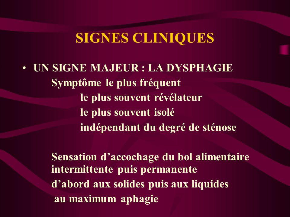 SIGNES CLINIQUES UN SIGNE MAJEUR : LA DYSPHAGIE