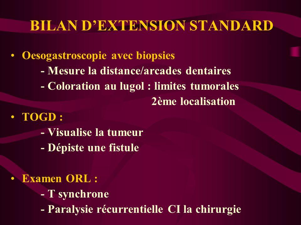 BILAN D'EXTENSION STANDARD