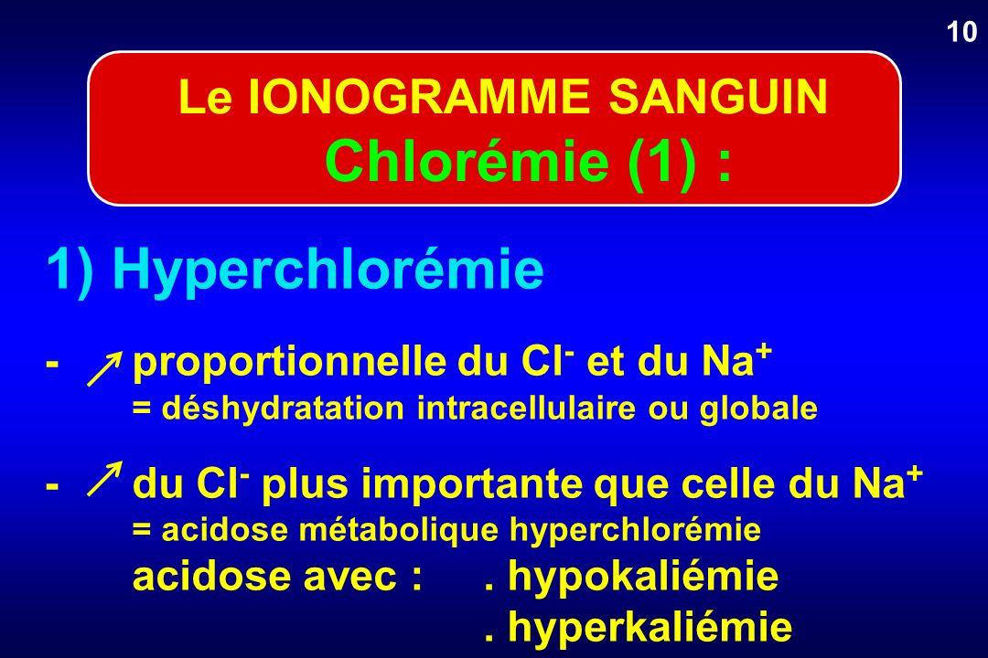 Chlorémie (1) : 1) Hyperchlorémie Le IONOGRAMME SANGUIN