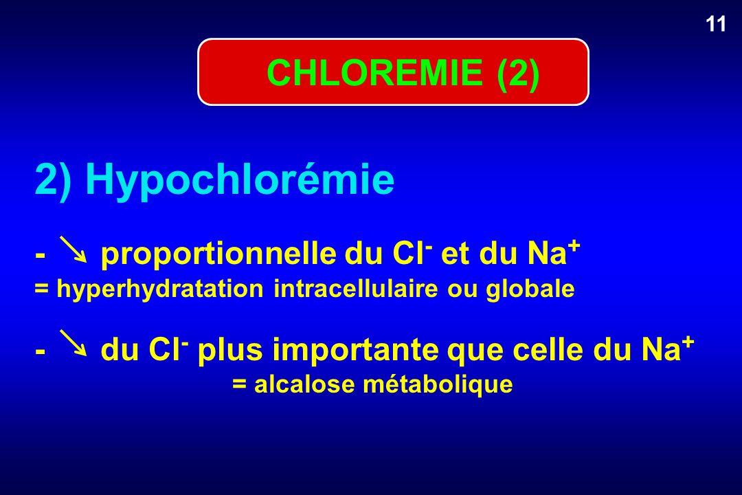 2) Hypochlorémie CHLOREMIE (2) - proportionnelle du Cl- et du Na+