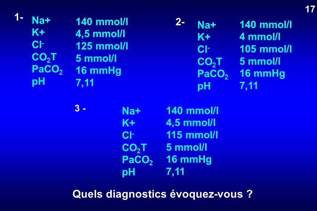 Quels diagnostics évoquez-vous