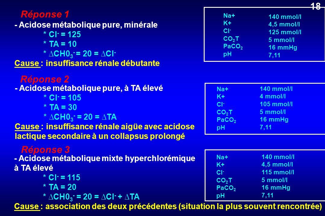 18 Réponse 1 Réponse 2 Réponse 3 - Acidose métabolique pure, minérale
