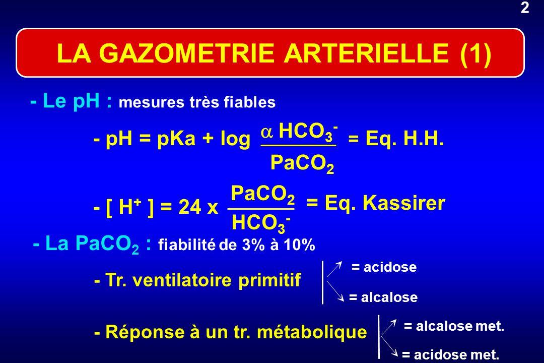 LA GAZOMETRIE ARTERIELLE (1)