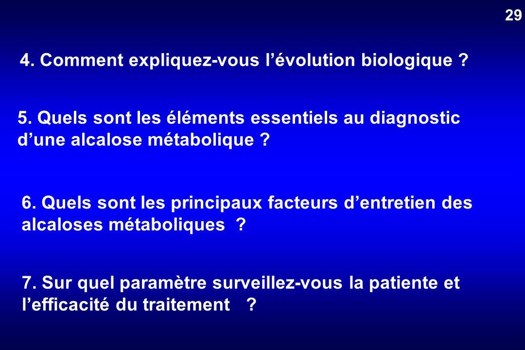 4. Comment expliquez-vous l'évolution biologique