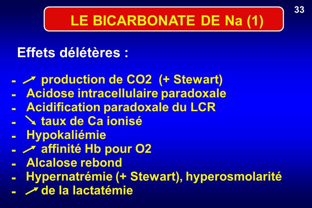 LE BICARBONATE DE Na (1) Effets délétères : -