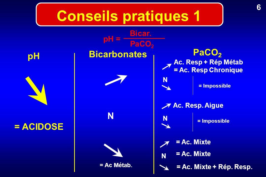 Conseils pratiques 1 PaCO2 Bicarbonates pH N = ACIDOSE 6 Bicar. pH =