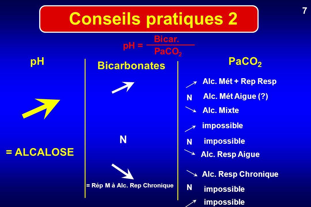 Conseils pratiques 2 pH PaCO2 Bicarbonates N = ALCALOSE 7 Bicar. pH =