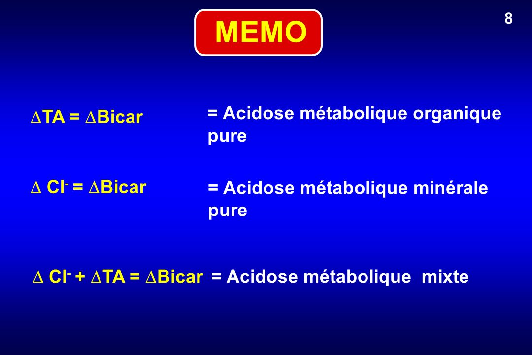 MEMO = Acidose métabolique organique pure TA = Bicar  Cl- = Bicar