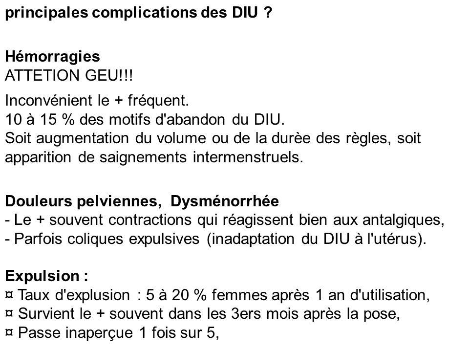 principales complications des DIU