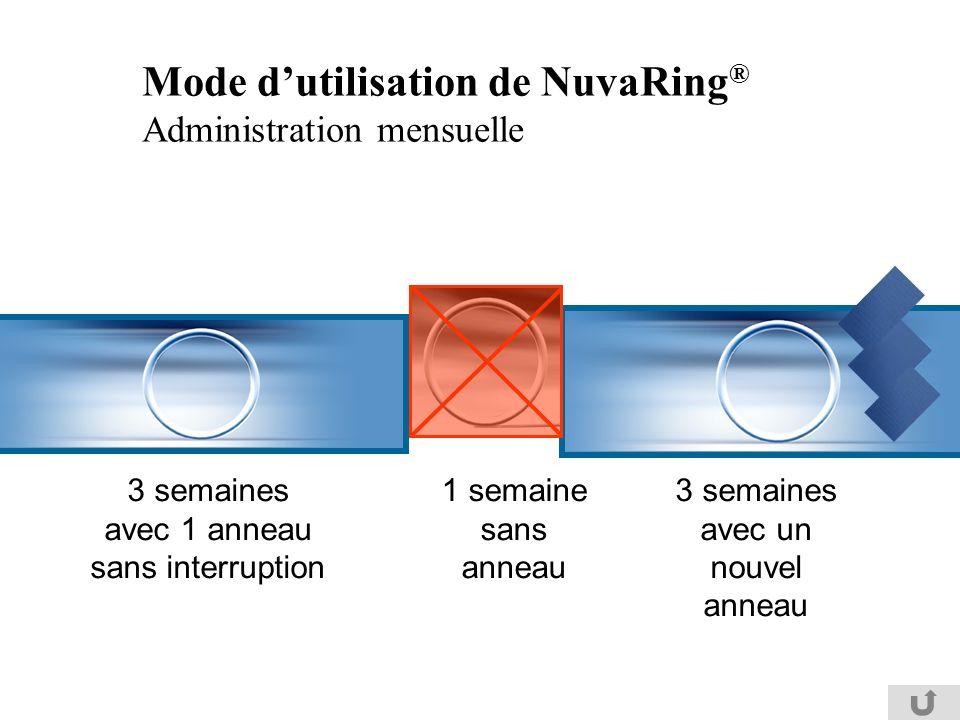 Mode d'utilisation de NuvaRing® Administration mensuelle