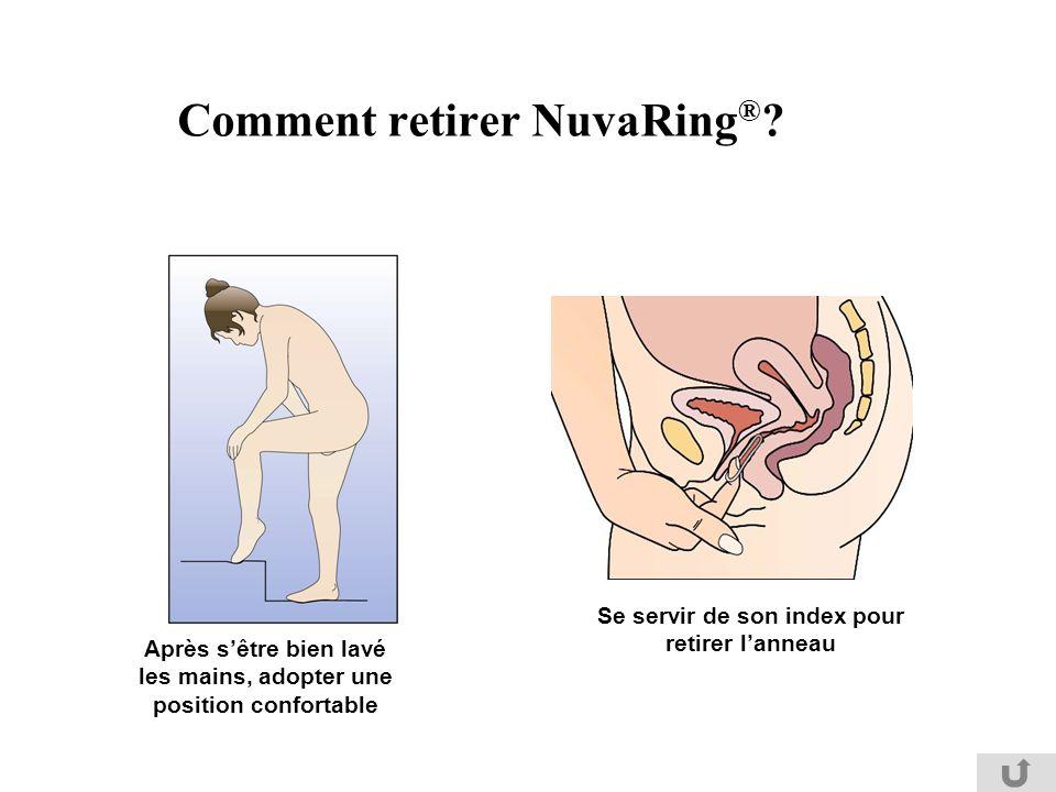 Comment retirer NuvaRing®