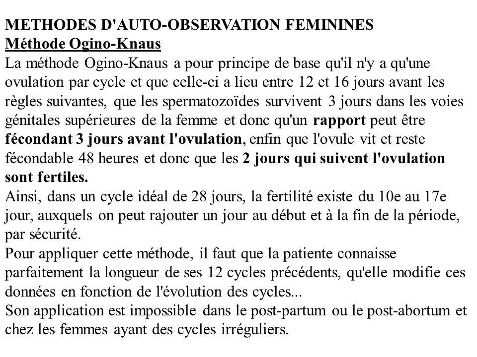 METHODES D AUTO-OBSERVATION FEMININES