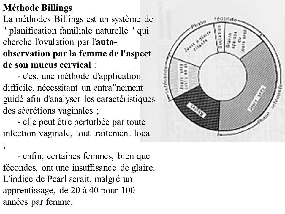 Méthode Billings