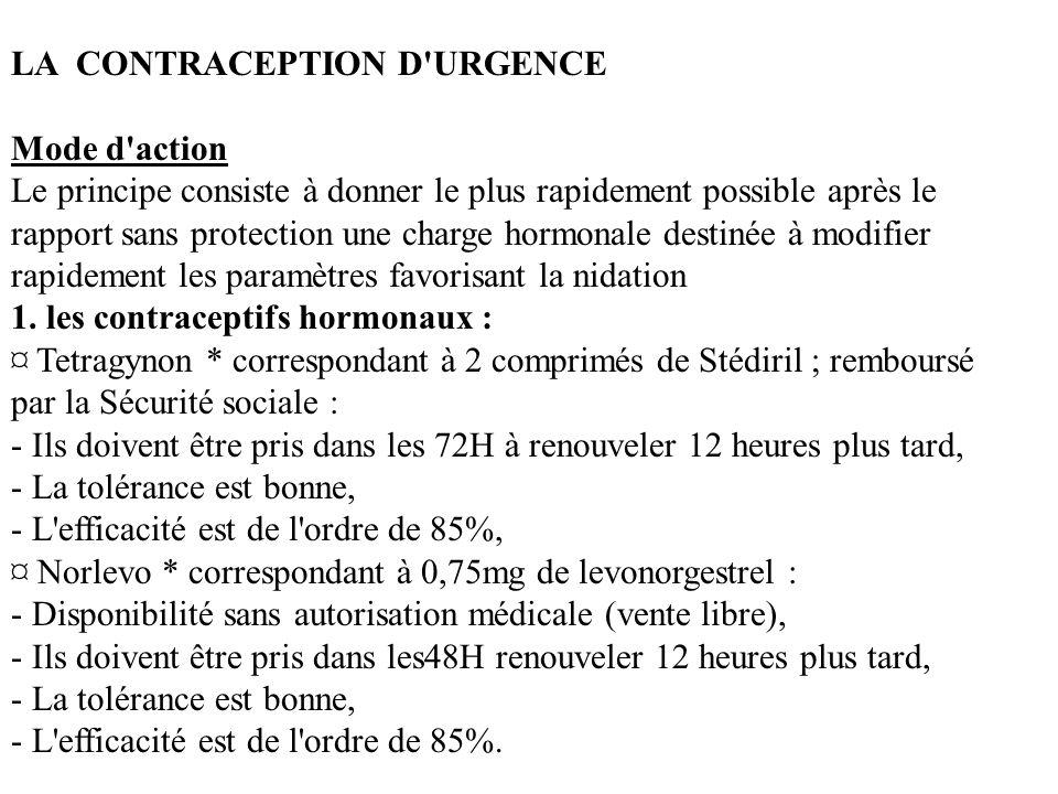 LA CONTRACEPTION D URGENCE