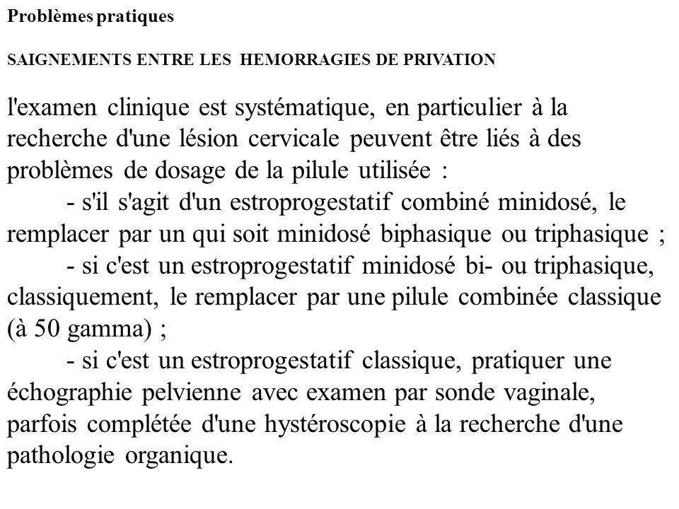 Problèmes pratiquesSAIGNEMENTS ENTRE LES HEMORRAGIES DE PRIVATION.