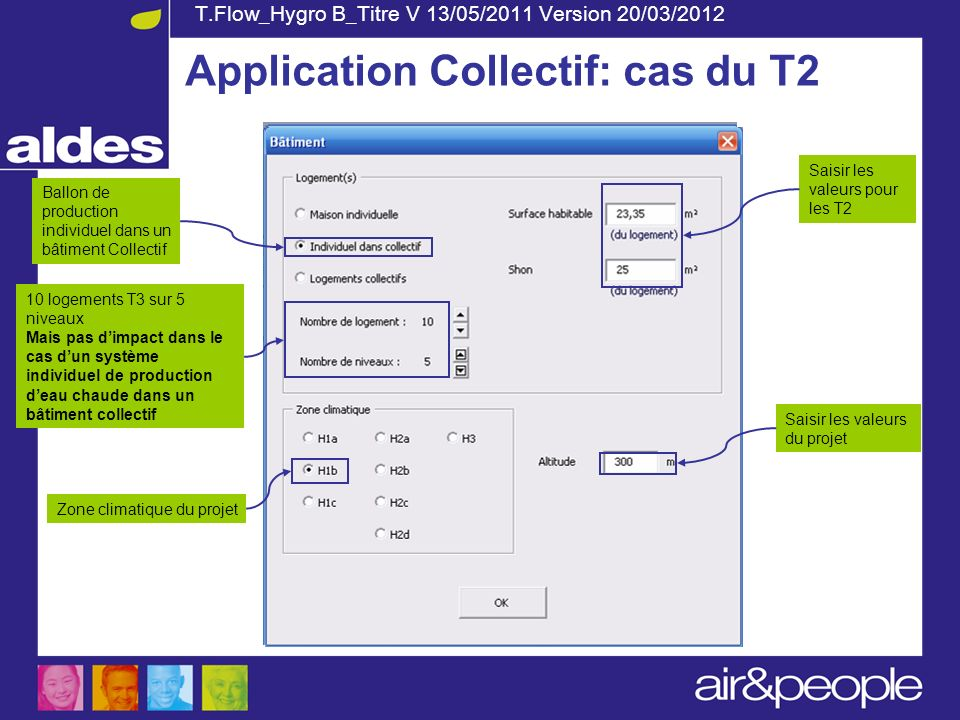 Application Collectif: cas du T2