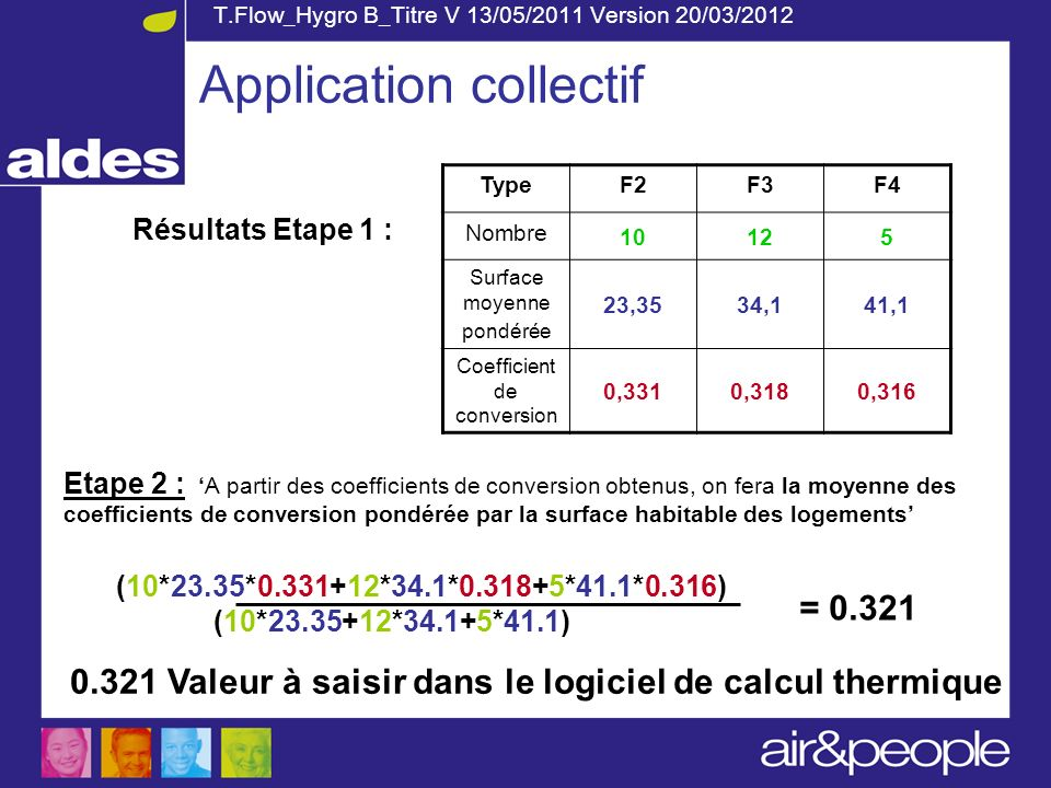 Coefficient de conversion