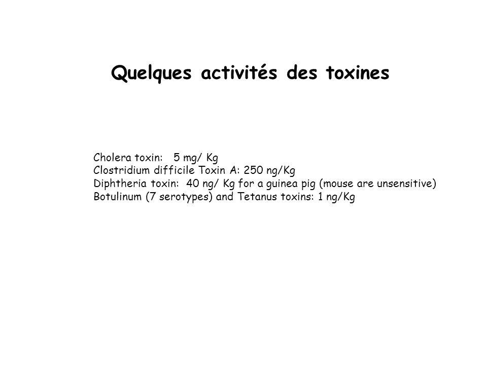 Quelques activités des toxines