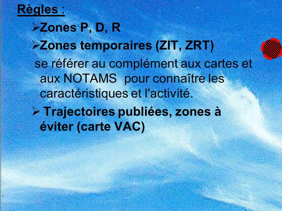 Règles : Zones P, D, R. Zones temporaires (ZIT, ZRT)