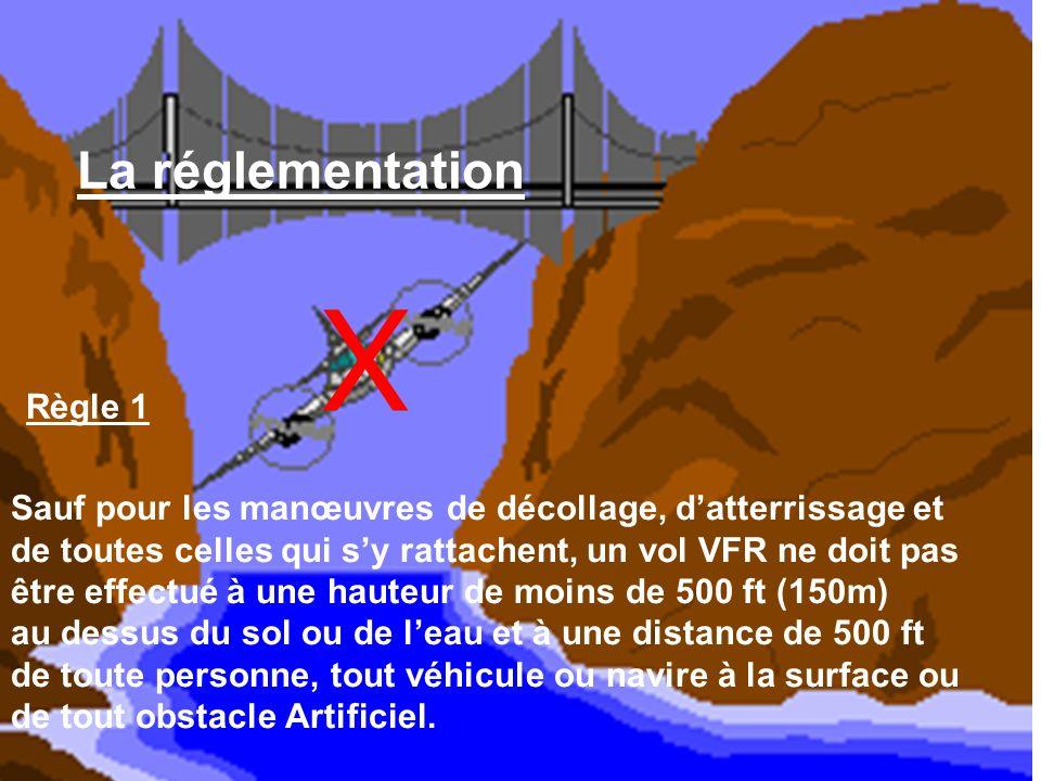X La réglementation Règle 1