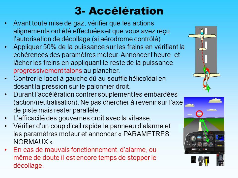 3- Accélération