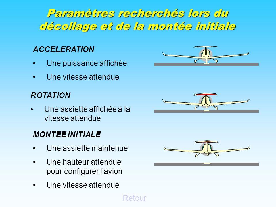 Paramètres recherchés lors du décollage et de la montée initiale