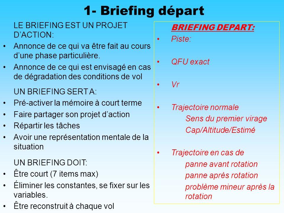 1- Briefing départ LE BRIEFING EST UN PROJET D'ACTION:
