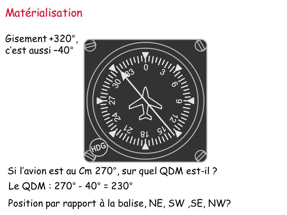 Matérialisation Gisement +320°, c'est aussi –40°