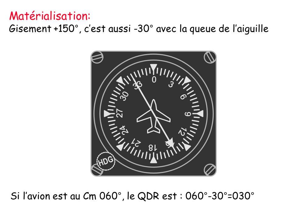 Matérialisation: Gisement +150°, c'est aussi -30° avec la queue de l'aiguille.