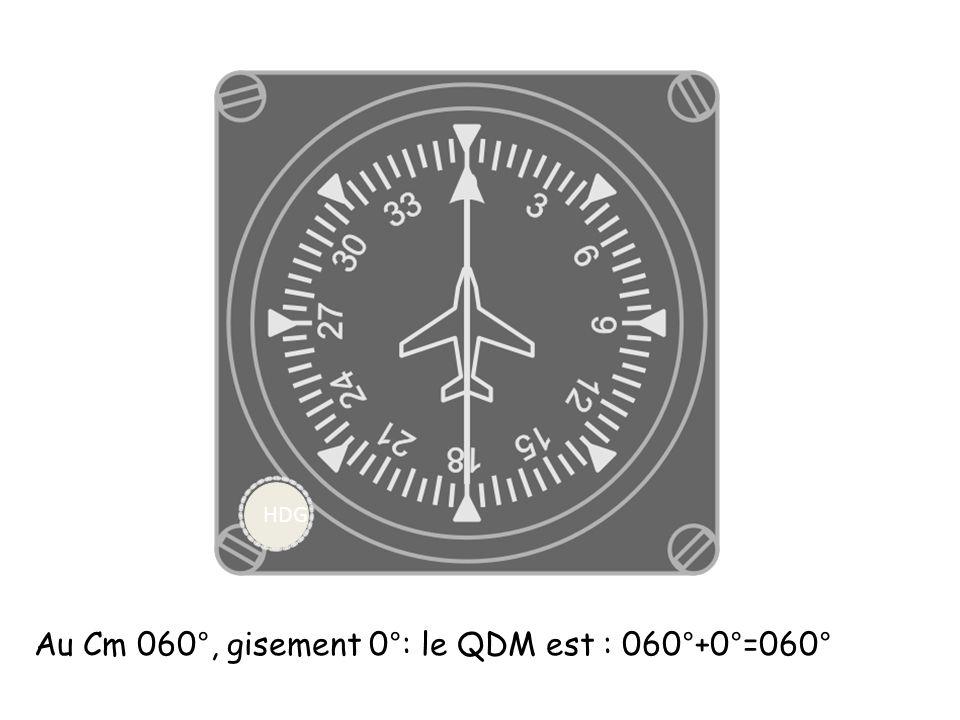 Au Cm 060°, gisement 0°: le QDM est : 060°+0°=060°