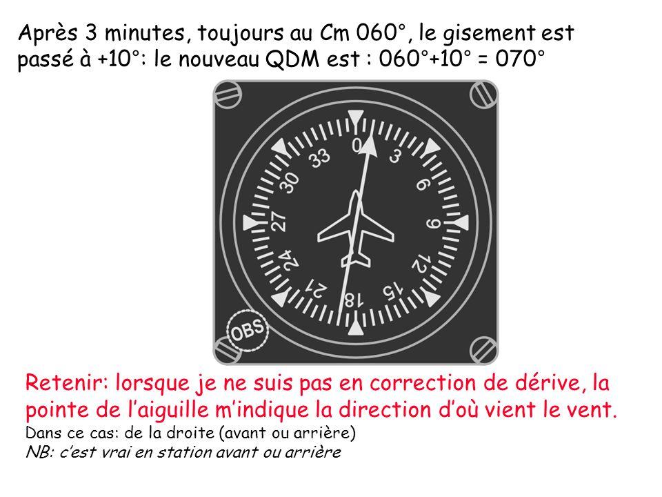Après 3 minutes, toujours au Cm 060°, le gisement est passé à +10°: le nouveau QDM est : 060°+10° = 070°