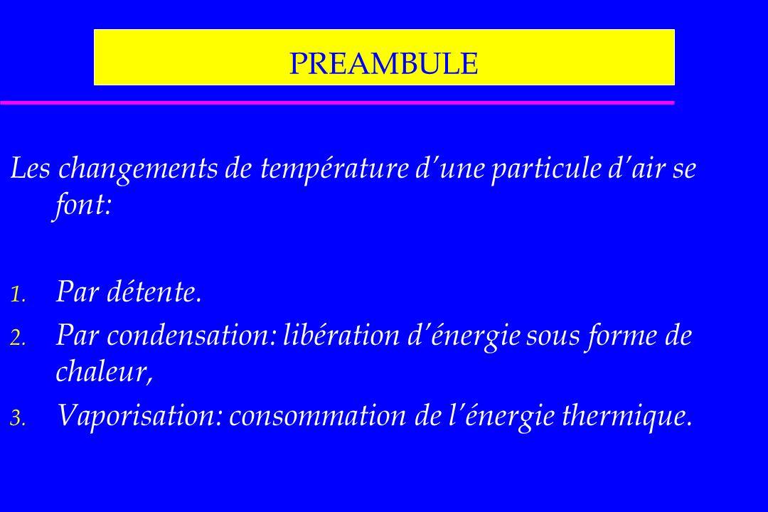 Les changements de température d'une particule d'air se font: