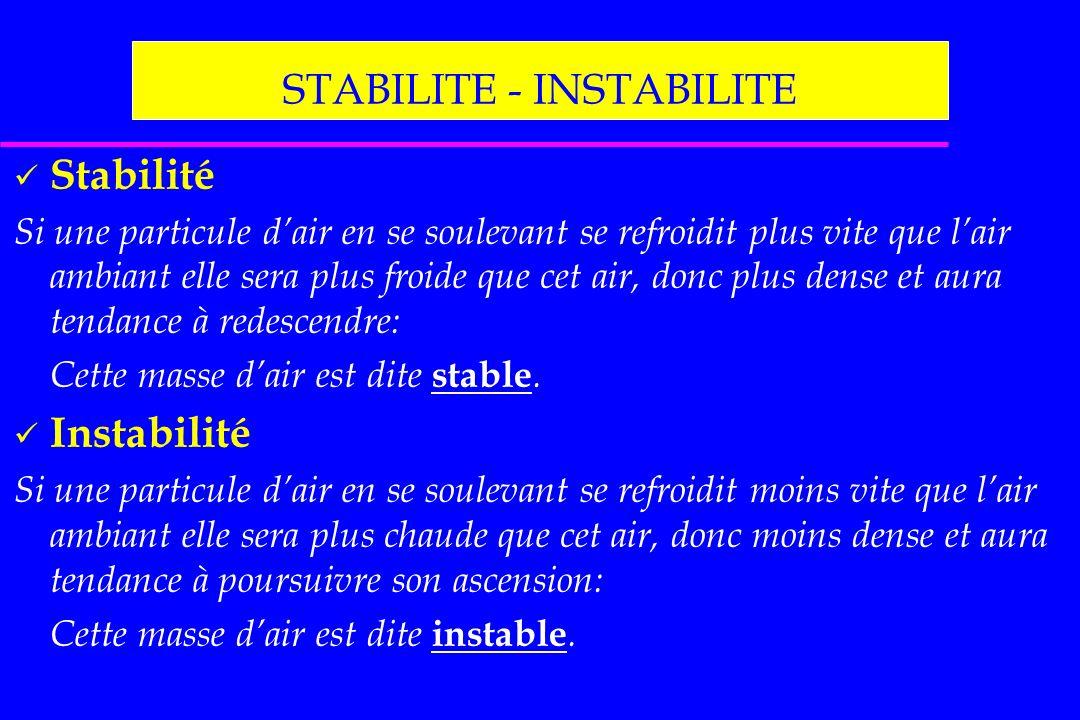 STABILITE - INSTABILITE
