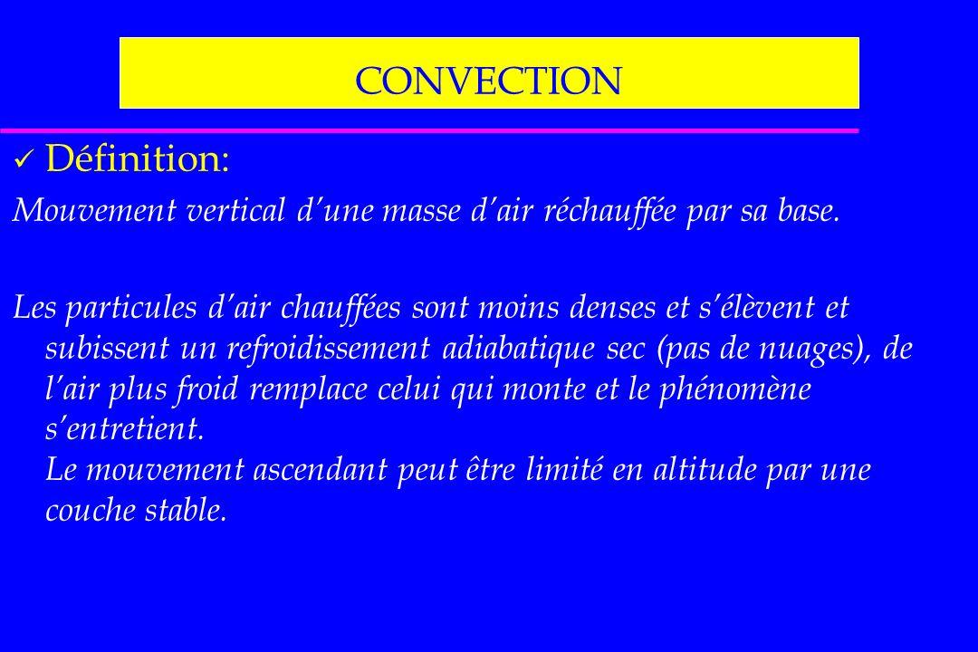 CONVECTION Définition: