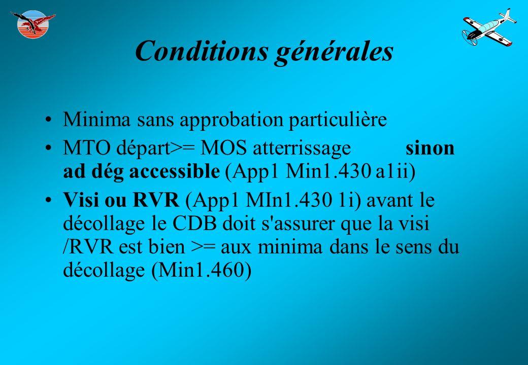 Conditions générales Minima sans approbation particulière