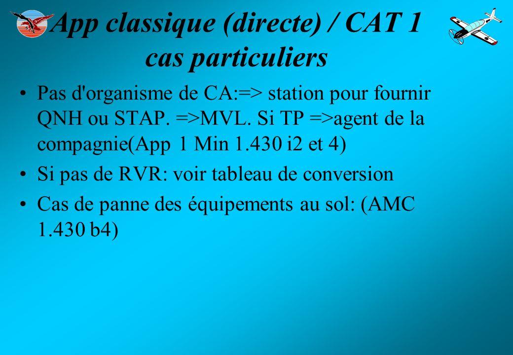 App classique (directe) / CAT 1 cas particuliers