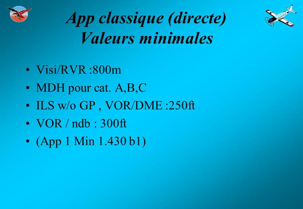 App classique (directe) Valeurs minimales